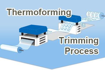 Thermoforming and Trimming process